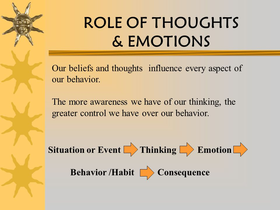 ROLE OF THOUGHTS & EMOTIONS Situation or Event Thinking Emotion Behavior /Habit Consequence Our beliefs and thoughts influence every aspect of our behavior.