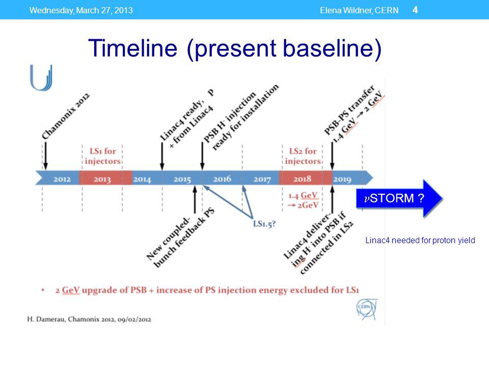 Wednesday, March 27, 2013Elena Wildner, CERN 4 STORM .