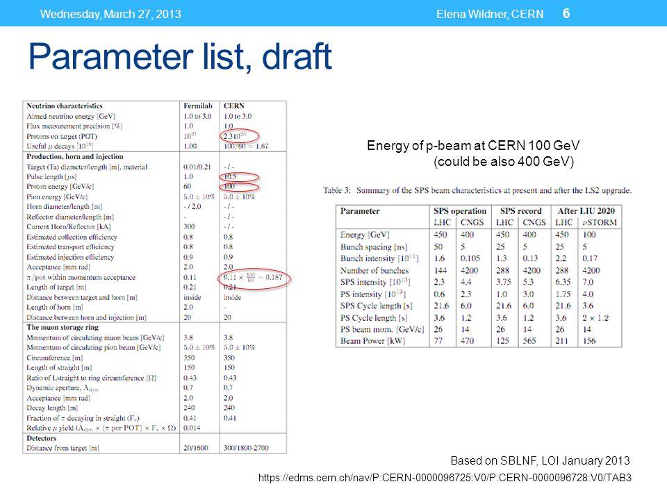 Parameter list, draft Wednesday, March 27, 2013Elena Wildner, CERN 6 Energy of p-beam at CERN 100 GeV (could be also 400 GeV) https://edms.cern.ch/nav/P:CERN-0000096725:V0/P:CERN-0000096728:V0/TAB3 Based on SBLNF, LOI January 2013