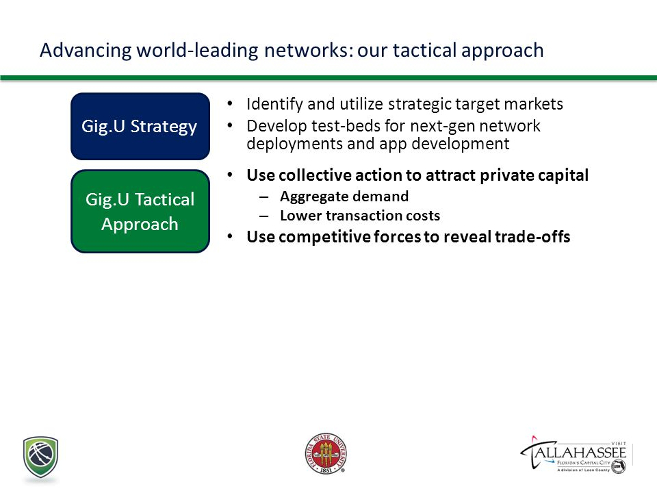 Advancing world-leading networks: our tactical approach Identify and utilize strategic target markets Develop test-beds for next-gen network deployments and app development Gig.U Strategy Use collective action to attract private capital – Aggregate demand – Lower transaction costs Use competitive forces to reveal trade-offs Gig.U Tactical Approach