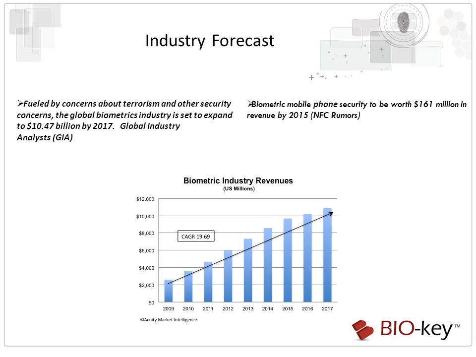 Industry Forecast  Fueled by concerns about terrorism and other security concerns, the global biometrics industry is set to expand to $10.47 billion by 2017.