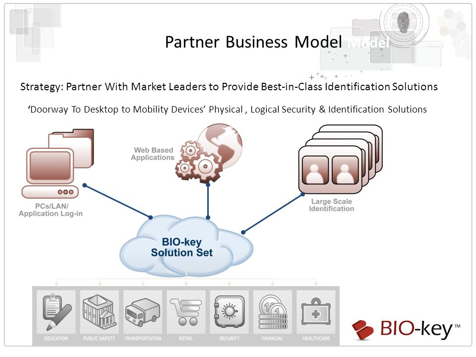 Strategy: Partner With Market Leaders to Provide Best-in-Class Identification Solutions 'Doorway To Desktop to Mobility Devices' Physical, Logical Security & Identification Solutions Partner Business Model Model