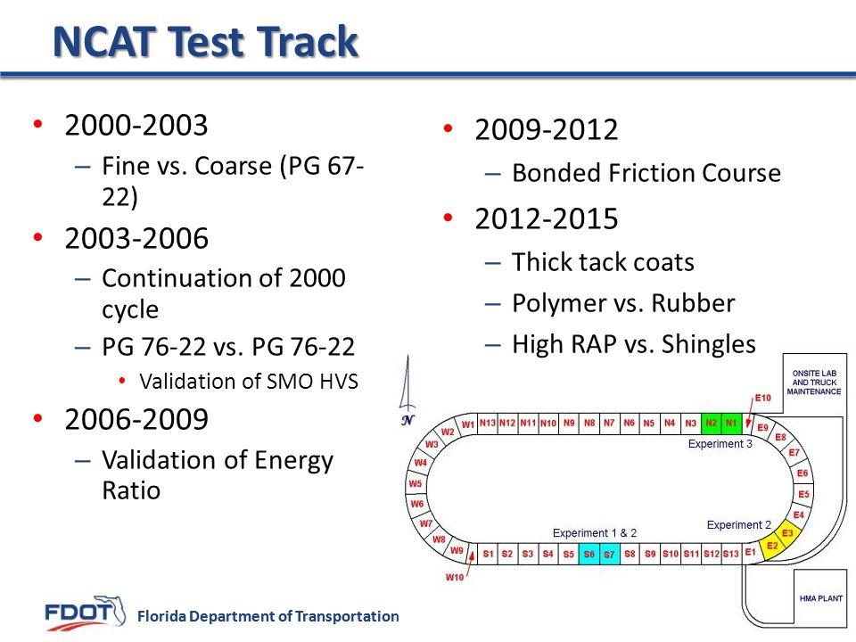Florida Department of Transportation NCAT Test Track 2000-2003 – Fine vs.