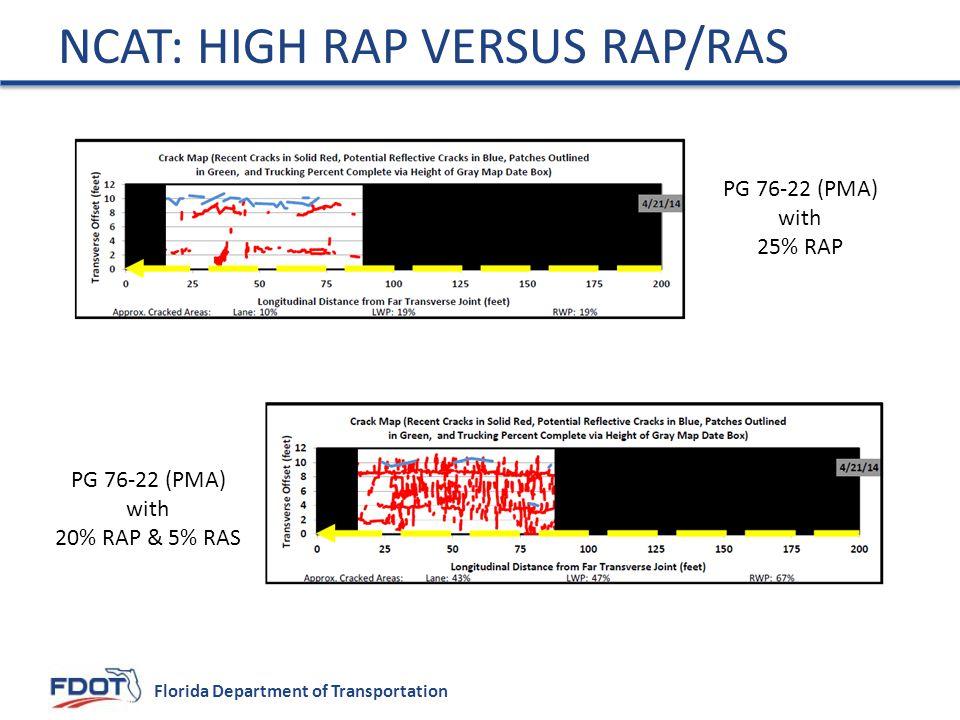 Florida Department of Transportation NCAT: HIGH RAP VERSUS RAP/RAS PG 76-22 (PMA) with 25% RAP PG 76-22 (PMA) with 20% RAP & 5% RAS