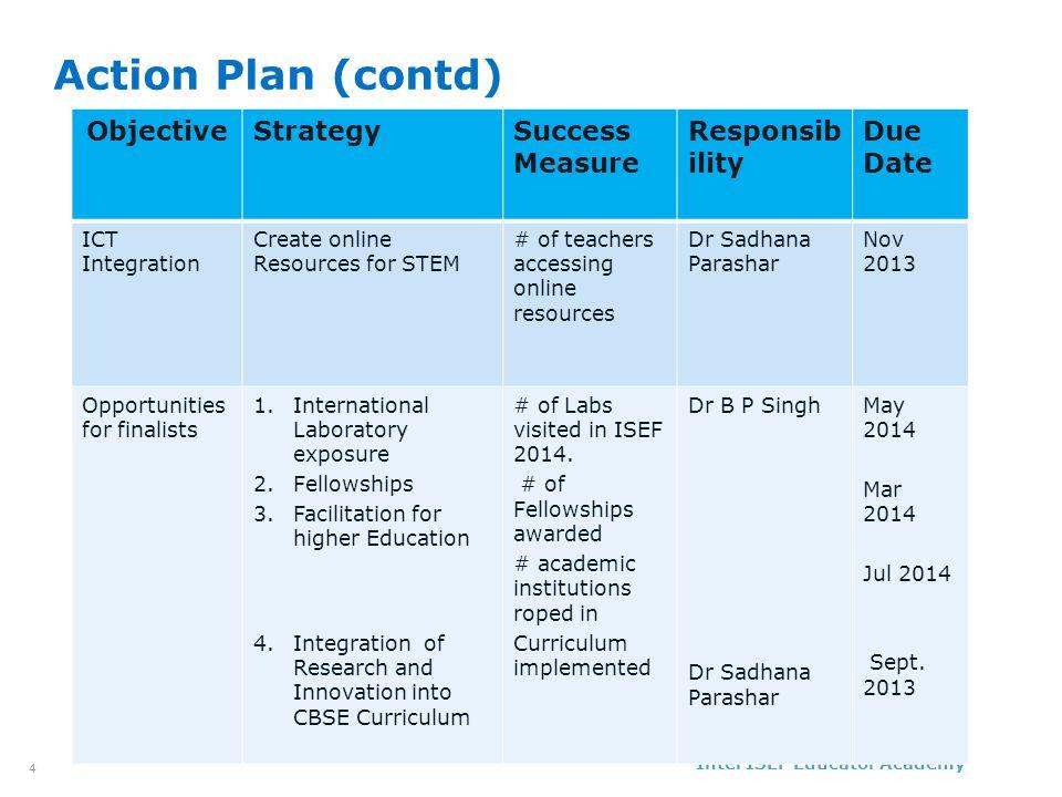 Intel ISEF Educator Academy Details 5