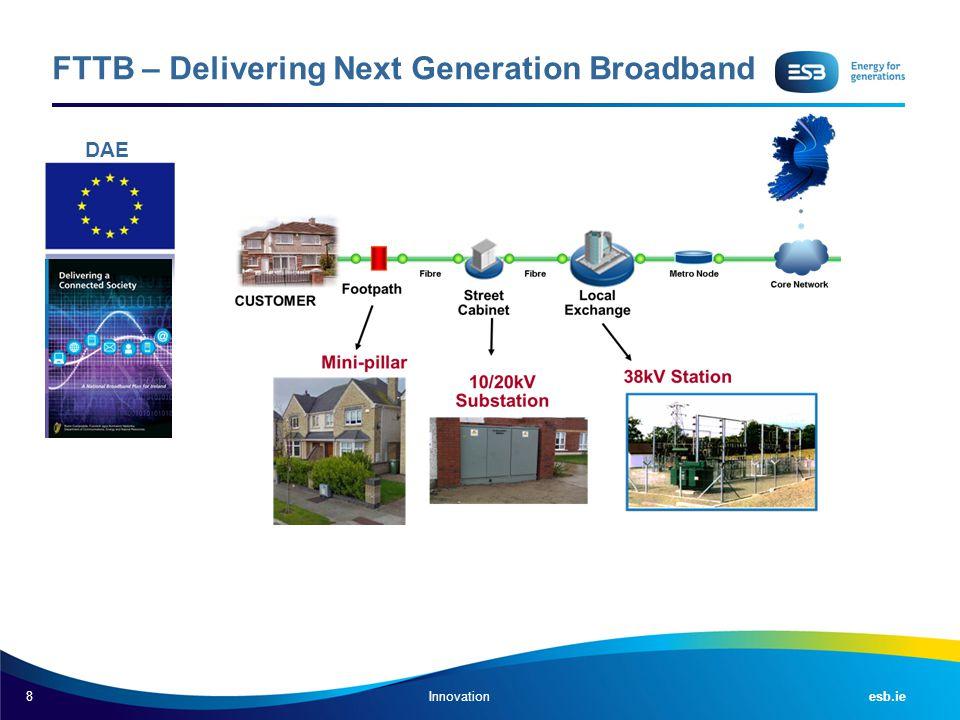 8 esb.ie FTTB – Delivering Next Generation Broadband Innovation DAE