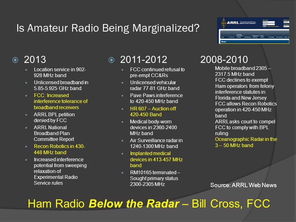 Is Amateur Radio Being Marginalized.