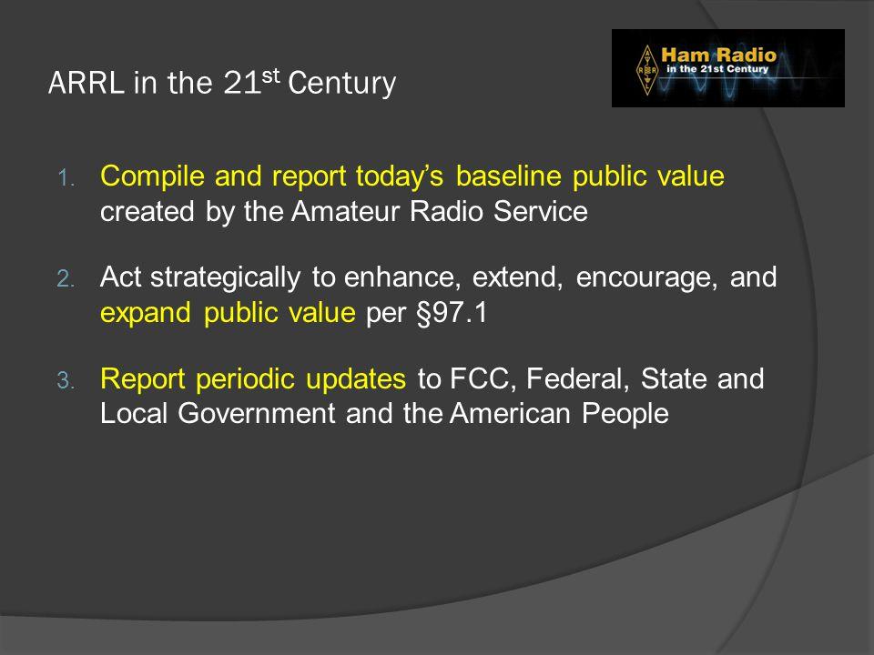 ARRL in the 21 st Century 1.