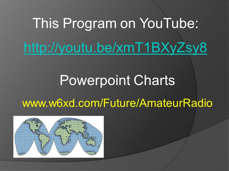 This Program on YouTube: http://youtu.be/xmT1BXyZsy8 Powerpoint Charts www.w6xd.com/Future/AmateurRadio