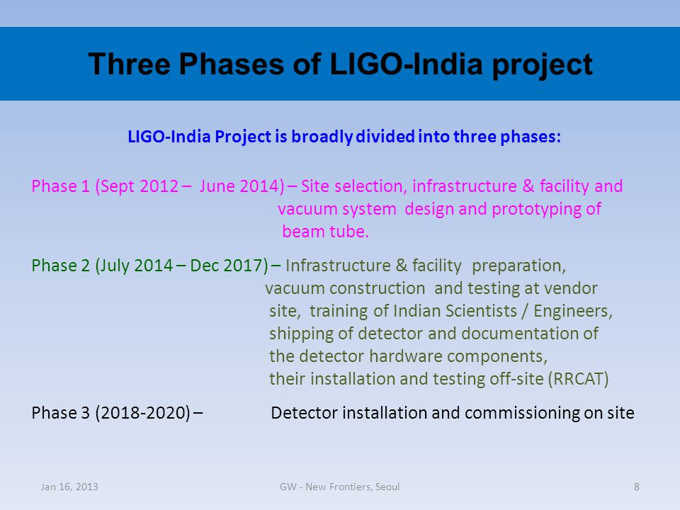 Three Phases of LIGO-India project LIGO-India Project is broadly divided into three phases: Phase 1 (Sept 2012 – June 2014) – Site selection, infrastr