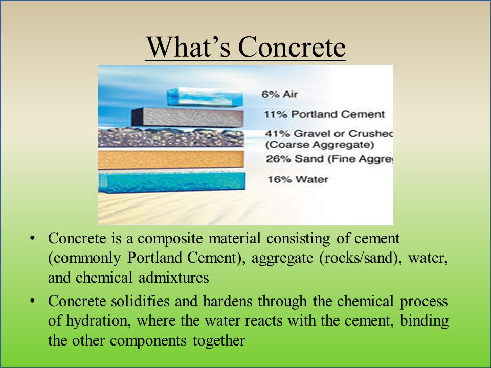 What's Concrete Concrete is a composite material consisting of cement (commonly Portland Cement), aggregate (rocks/sand), water, and chemical admixtures Concrete solidifies and hardens through the chemical process of hydration, where the water reacts with the cement, binding the other components together
