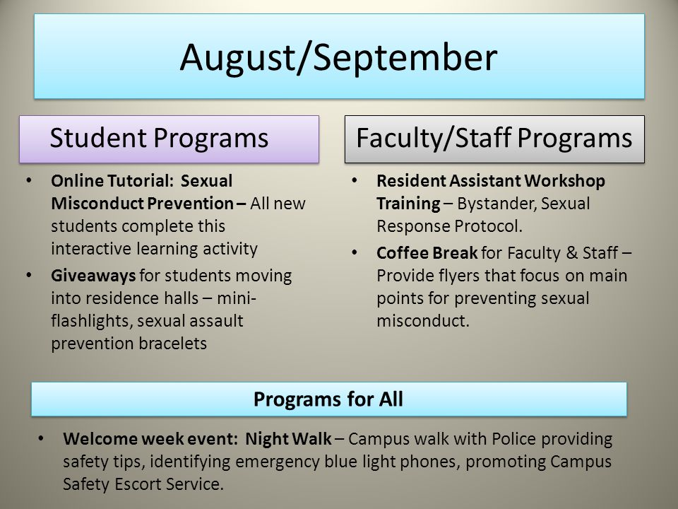 August/September Resident Assistant Workshop Training – Bystander, Sexual Response Protocol.
