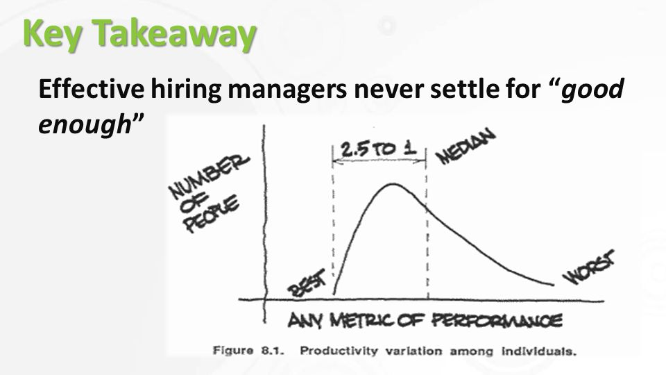 Effective hiring managers never settle for good enough Key Takeaway