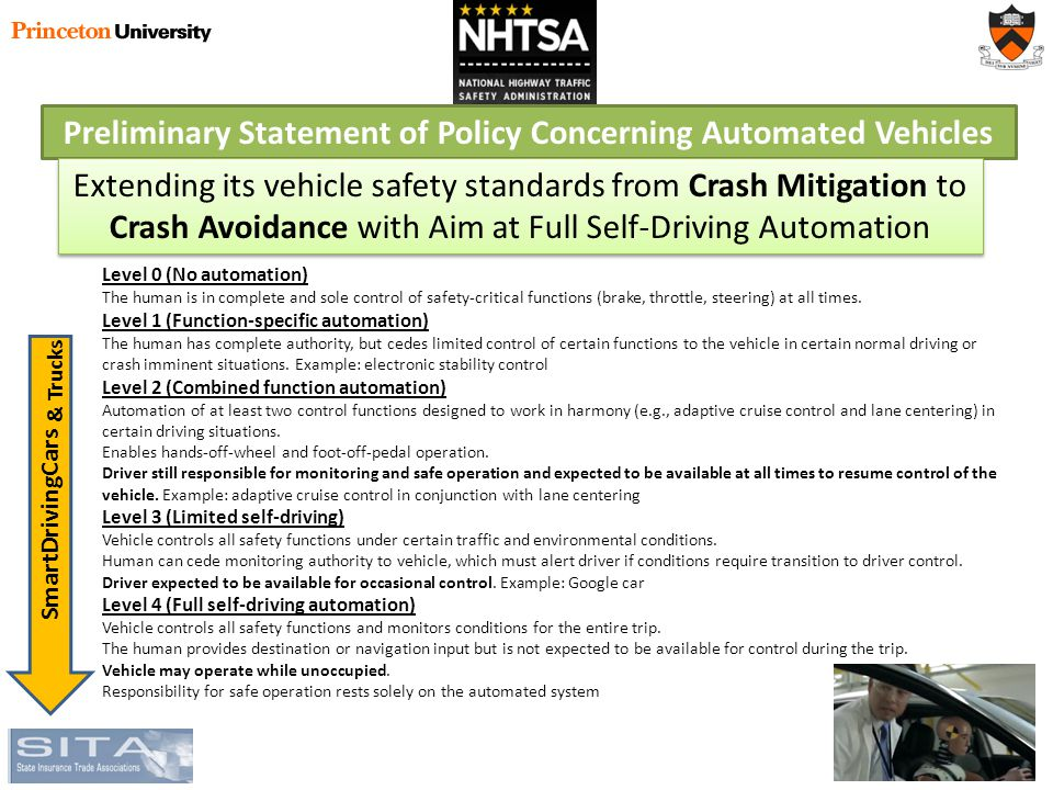 Preliminary Statement of Policy Concerning Automated Vehicles Level 0 (No automation) The human is in complete and sole control of safety-critical functions (brake, throttle, steering) at all times.