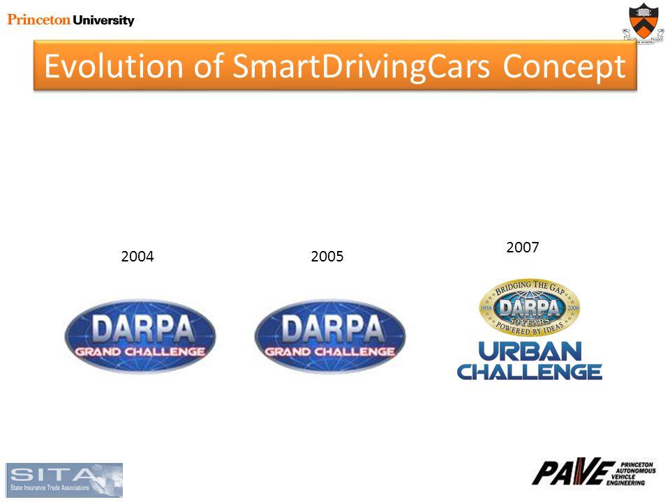 Evolution of SmartDrivingCars Concept 2005 2007 2004