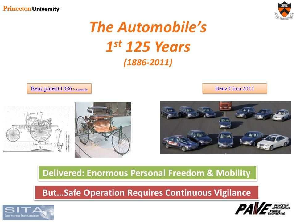The Automobile's 1 st 125 Years (1886-2011) Benz patent 1886 1 st Automobile Benz patent 1886 1 st Automobile Benz Circa 2011 Delivered: Enormous Personal Freedom & Mobility But…Safe Operation Requires Continuous Vigilance