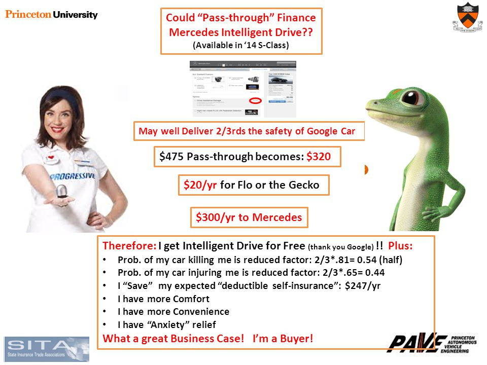 May well Deliver 2/3rds the safety of Google Car $300/yr to Mercedes $20/yr for Flo or the Gecko Could Pass-through Finance Mercedes Intelligent Drive .