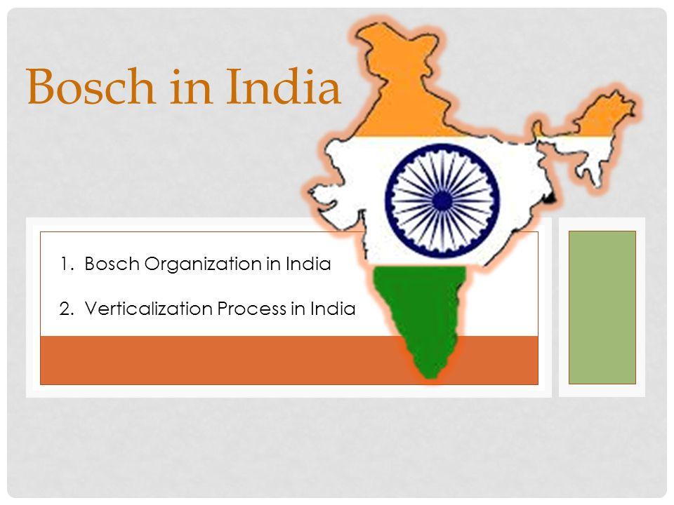 Bosch in India 1.Bosch Organization in India 2.Verticalization Process in India
