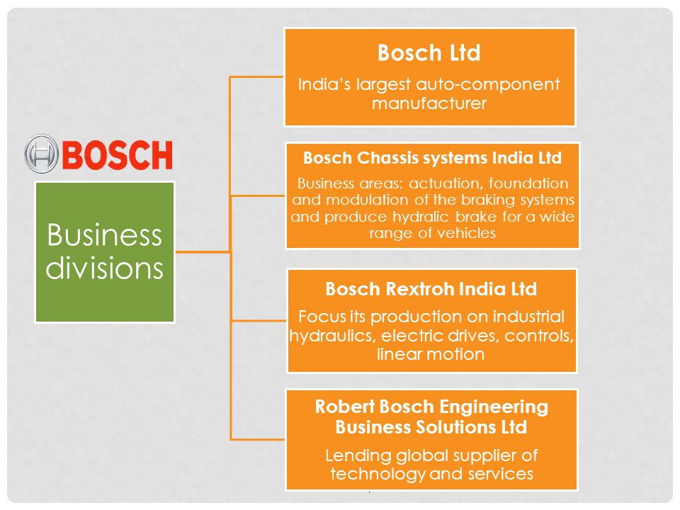 Bosch Group in India Business divisions Bosch Ltd India's largest auto-component manufacturer Bosch Chassis systems India Ltd Business areas: actuatio