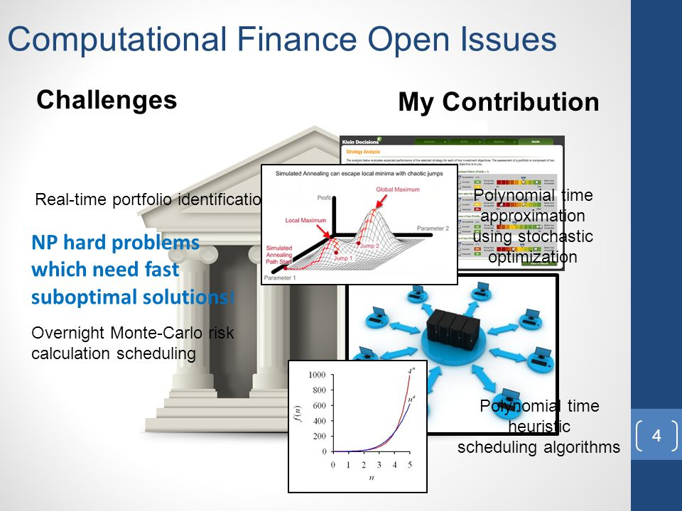 Computational Finance Open Issues My Contribution Challenges Real-time portfolio identification Overnight Monte-Carlo risk calculation scheduling Poly