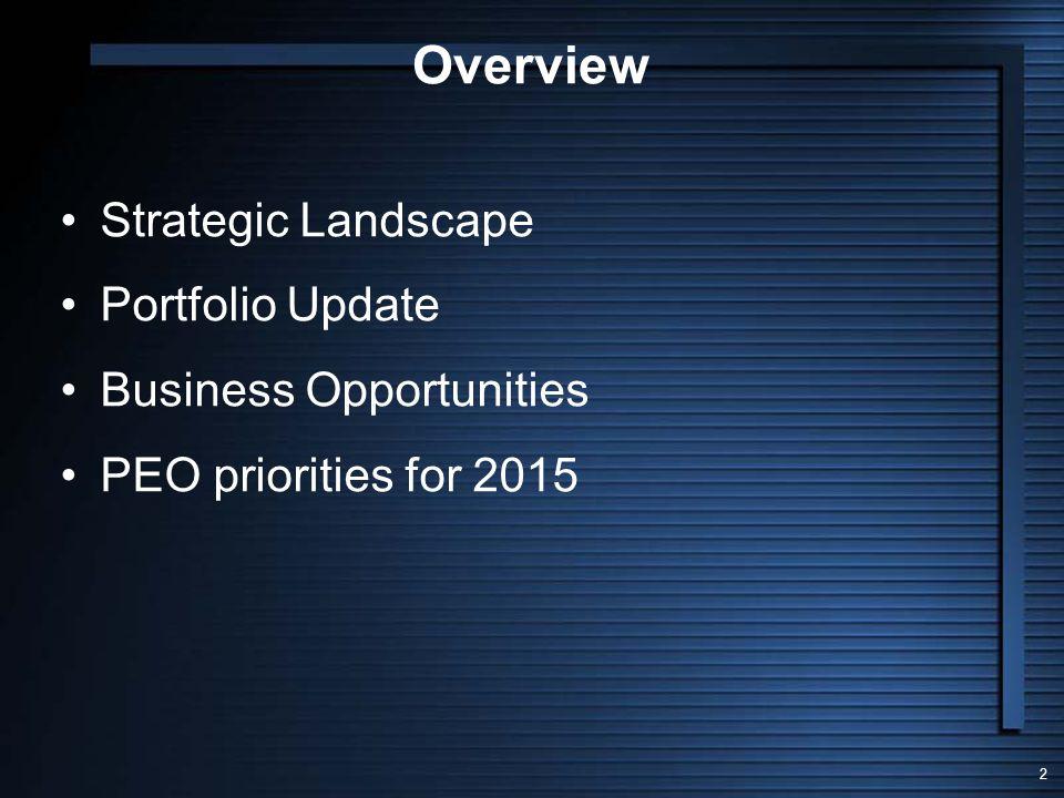 Current Business FY15 43 Now Timeline