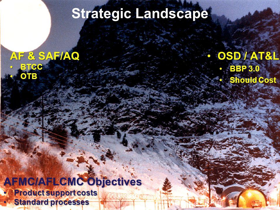 44 Strategic Landscape Portfolio Update Business Opportunities PEO priorities for 2015