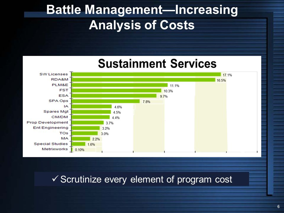 Battle Management Should Cost Success Stories 7 1)Construct Screening Model Bottom-up historical price screening model Range: 2009-2013 1290 data points 38 inputs Cash flow not discounted 3) Brute Force Sensitivity Analysis 4) Continuously refine/improve model 2) Identify Cost Drivers Identified 7 critical inputs Varied by +/- 20% 10 steps 700 recalculations