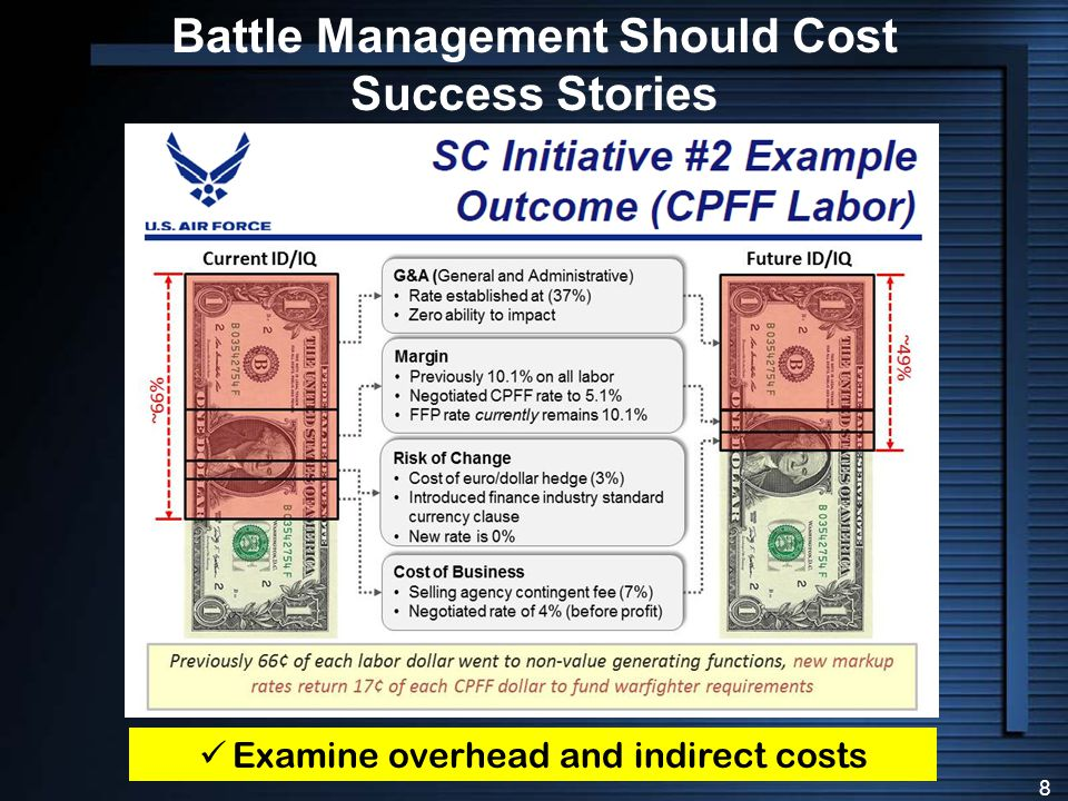 19 Sole Source Directed Source Competed/Planned Battle Management FY15 Obligations