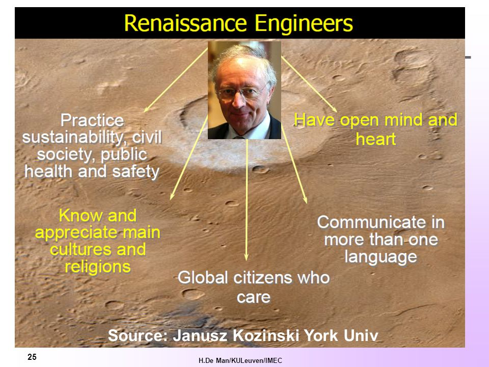 H.De Man/KULeuven/IMEC 25 Source: Janusz Kozinski York Univ