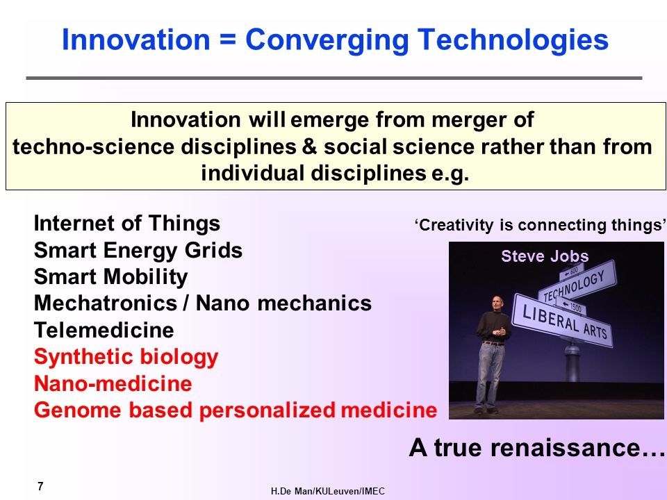 H.De Man/KULeuven/IMEC 7 Innovation = Converging Technologies Innovation will emerge from merger of techno-science disciplines & social science rather than from individual disciplines e.g.