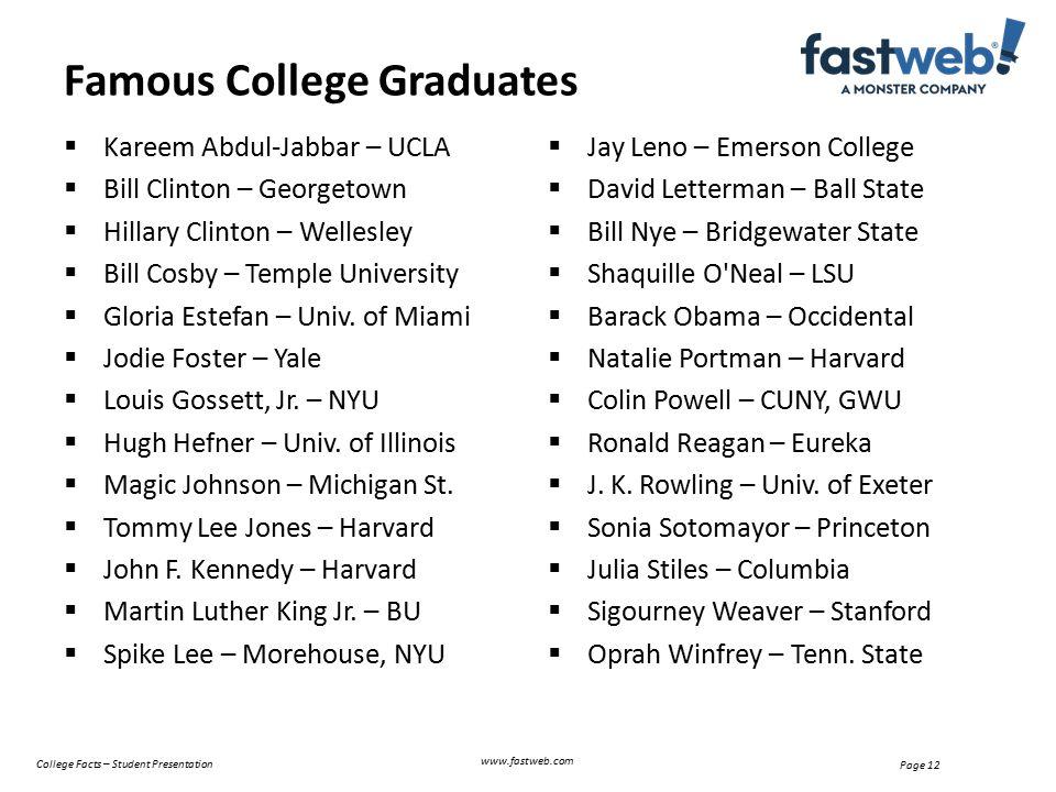 Page 12 Famous College Graduates www.fastweb.com  Kareem Abdul-Jabbar – UCLA  Bill Clinton – Georgetown  Hillary Clinton – Wellesley  Bill Cosby – Temple University  Gloria Estefan – Univ.