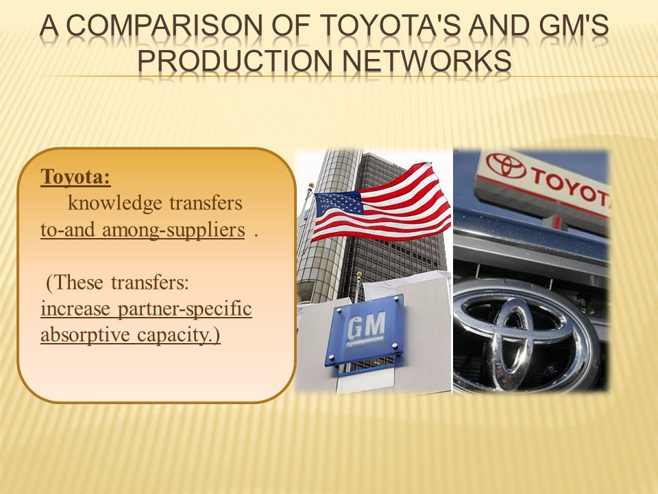 Toyota: knowledge transfers to-and among-suppliers. (These transfers: increase partner-specific absorptive capacity.)