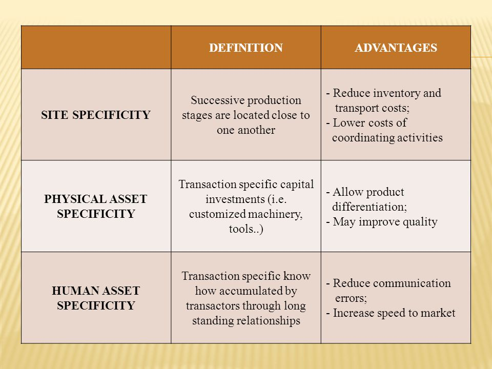  Investment in relational-specific assets;  Substantial knowledge exchange;  Combining of complementary resources;  Lower transaction costs than competitor alliances