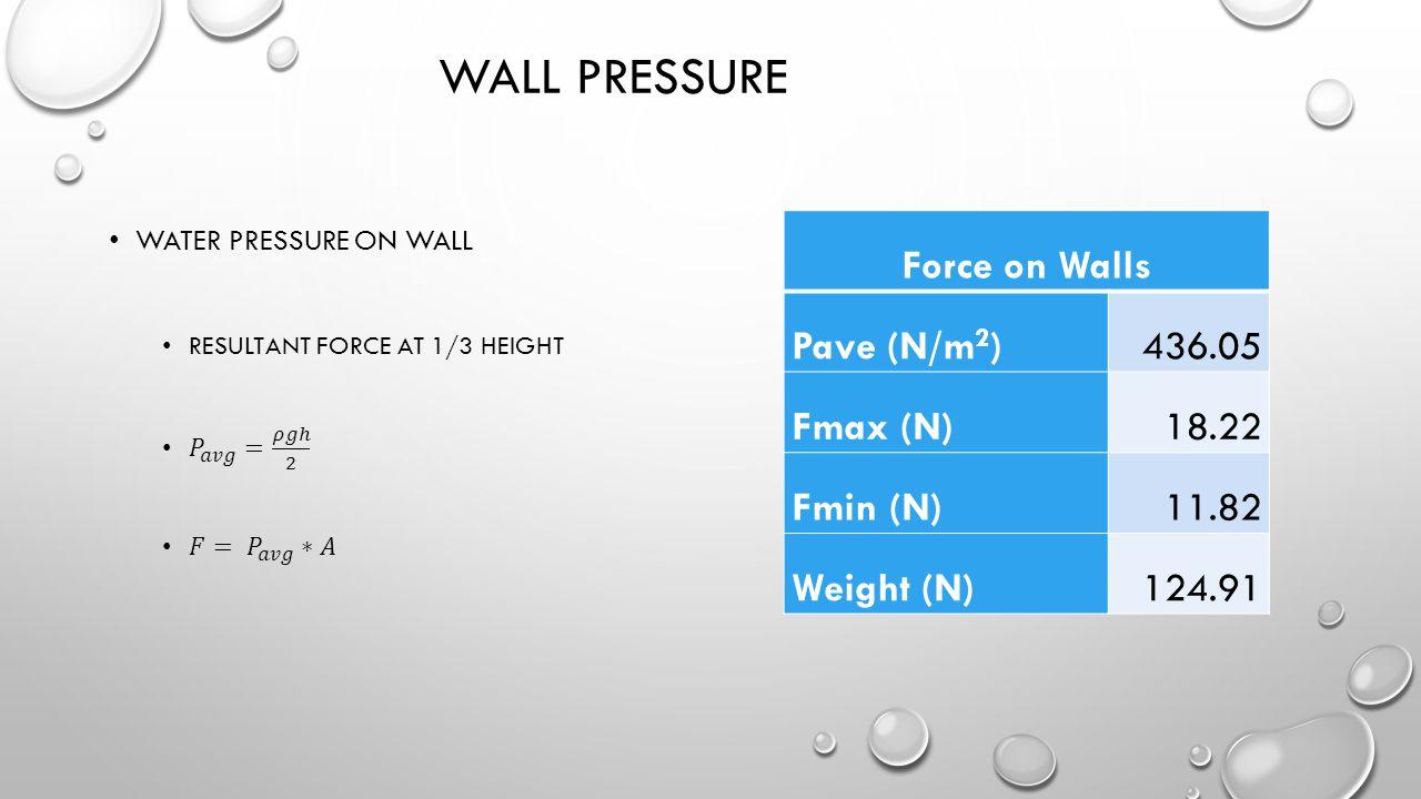 WALL PRESSURE Force on Walls Pave (N/m 2 )436.05 Fmax (N)18.22 Fmin (N)11.82 Weight (N)124.91