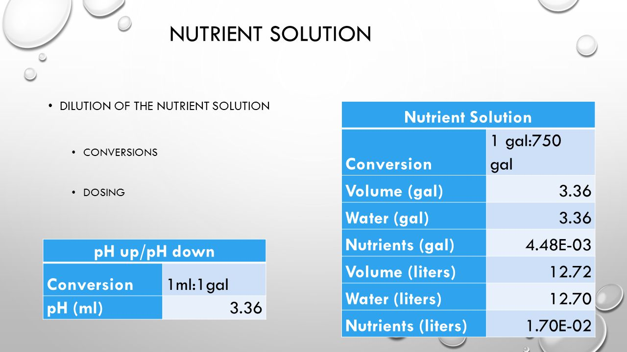 NUTRIENT SOLUTION DILUTION OF THE NUTRIENT SOLUTION CONVERSIONS DOSING Nutrient Solution Conversion 1 gal:750 gal Volume (gal)3.36 Water (gal)3.36 Nutrients (gal)4.48E-03 Volume (liters)12.72 Water (liters)12.70 Nutrients (liters)1.70E-02 pH up/pH down Conversion1ml:1gal pH (ml)3.36