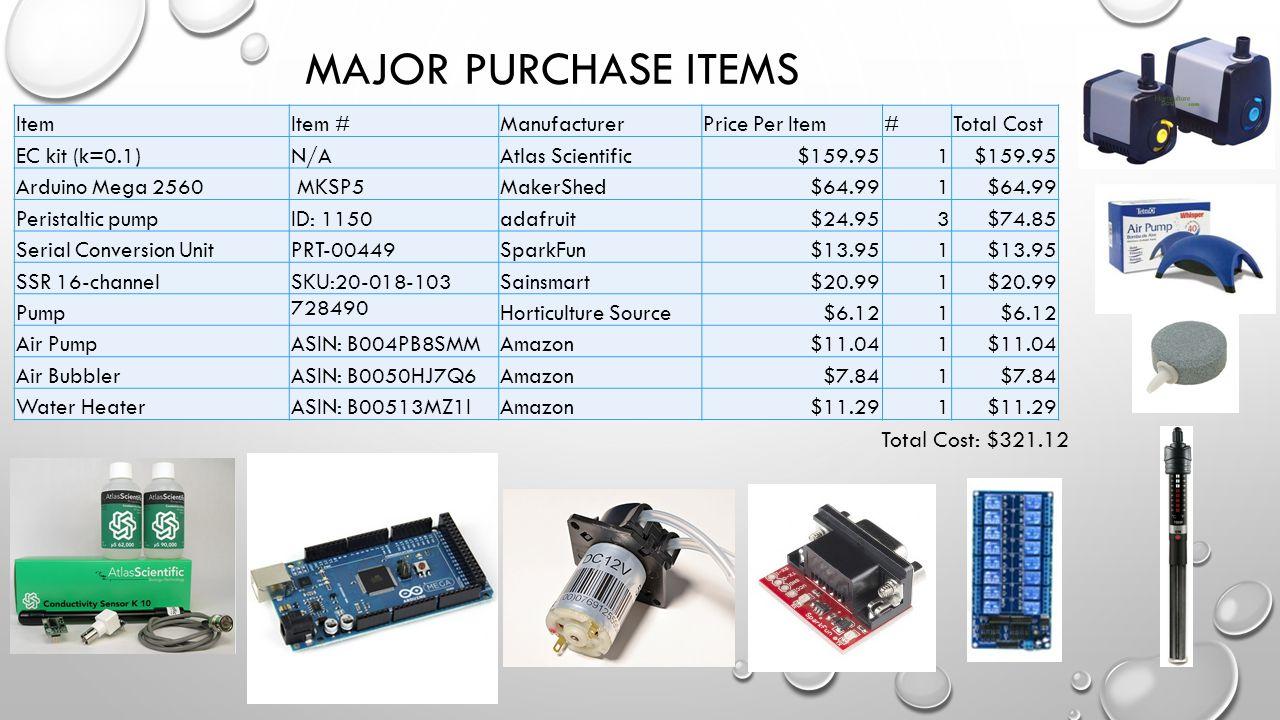 MAJOR PURCHASE ITEMS ItemItem #ManufacturerPrice Per Item#Total Cost EC kit (k=0.1)N/AAtlas Scientific$159.951 Arduino Mega 2560 MKSP5MakerShed$64.991 Peristaltic pumpID: 1150adafruit$24.953$74.85 Serial Conversion UnitPRT-00449SparkFun$13.951 SSR 16-channelSKU:20-018-103Sainsmart$20.991 Pump 728490 Horticulture Source$6.121 Air PumpASIN: B004PB8SMMAmazon$11.041 Air BubblerASIN: B0050HJ7Q6Amazon$7.841 Water HeaterASIN: B00513MZ1IAmazon$11.291 Total Cost: $321.12