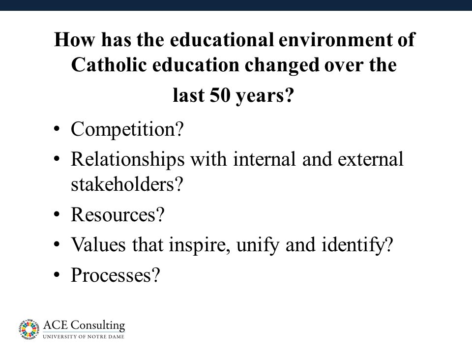 11 How has the educational environment of Catholic education changed over the last 50 years.