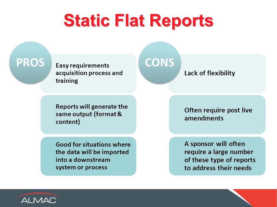 Static Flat Reports Easy requirements acquisition process and training Reports will generate the same output (format & content) Good for situations where the data will be imported into a downstream system or process PROS Lack of flexibility Often require post live amendments A sponsor will often require a large number of these type of reports to address their needs CONS