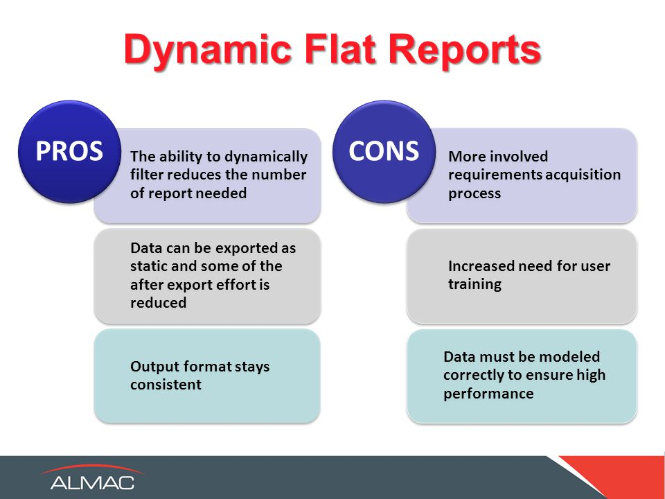 Dynamic Flat Reports The ability to dynamically filter reduces the number of report needed Data can be exported as static and some of the after export effort is reduced Output format stays consistent PROS More involved requirements acquisition process Increased need for user training Data must be modeled correctly to ensure high performance CONS
