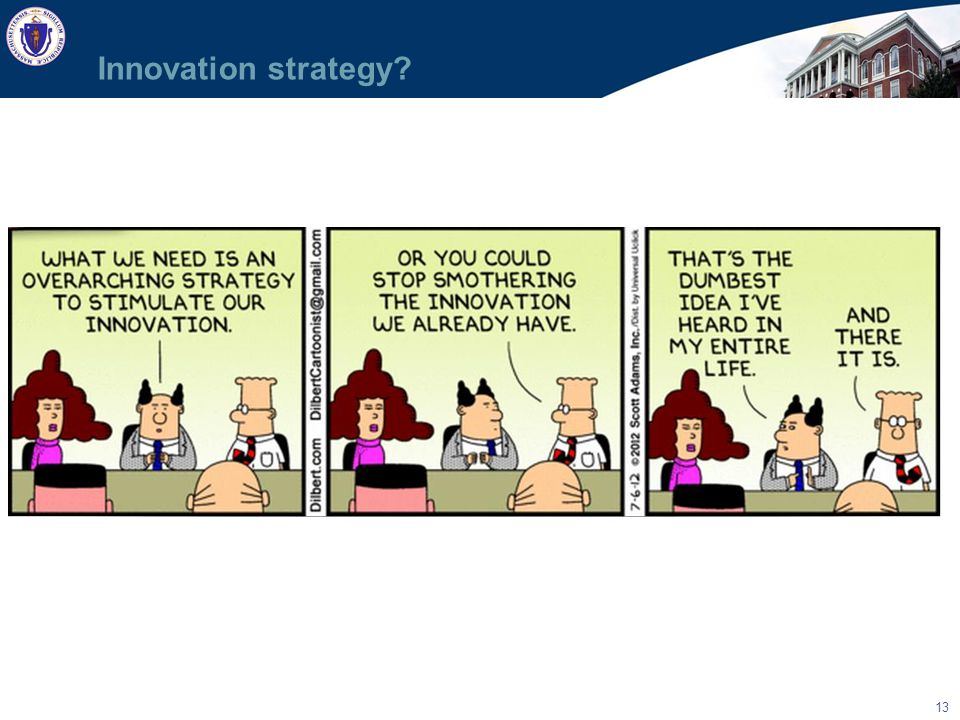 13 Innovation strategy