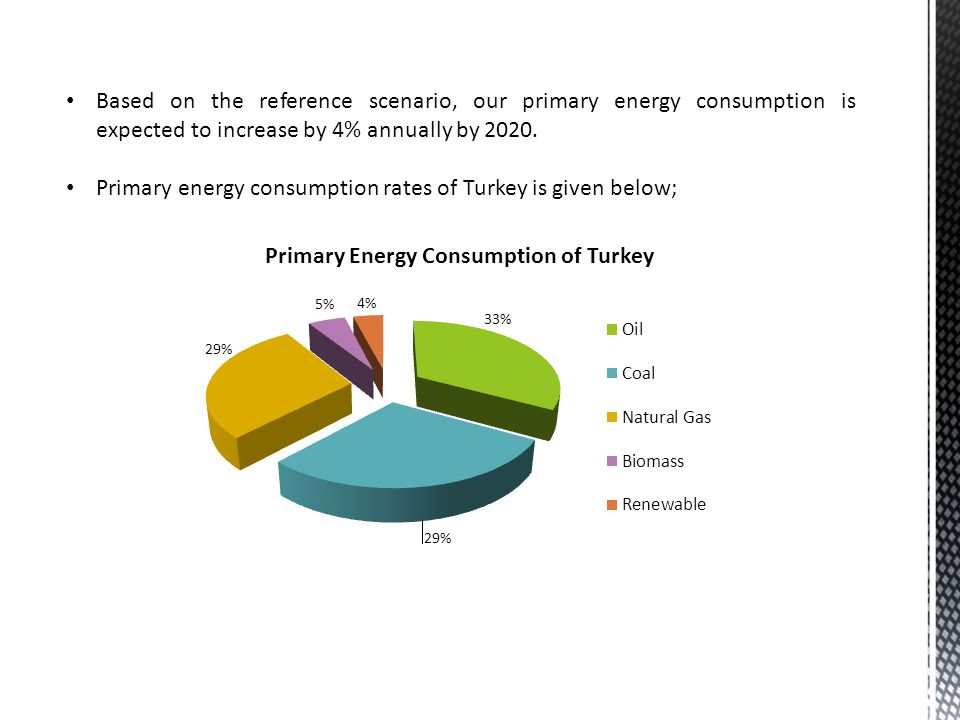 Based on the reference scenario, our primary energy consumption is expected to increase by 4% annually by 2020.