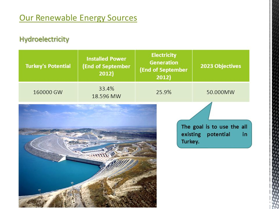 Our Renewable Energy Sources Wind Power Turkey s Potential Installed Power (End of September 2012) Electricity Generation (End of September 2012) 2023 Objectives 48000 MW 3.8% 2.106 MW 2.4%20.000MW In terms of the growth of wind energy, our country is one of Europe s leading 10 countries.