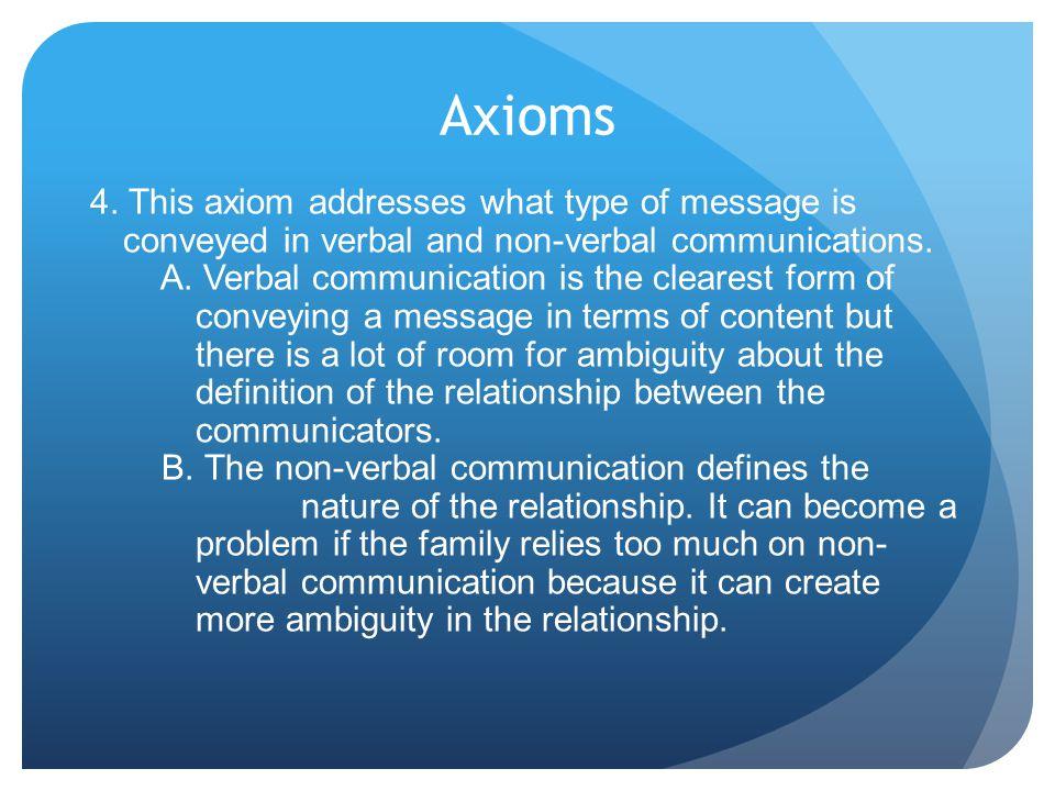 Axioms 4.