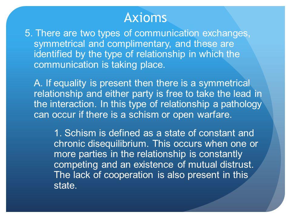 Axioms 5.