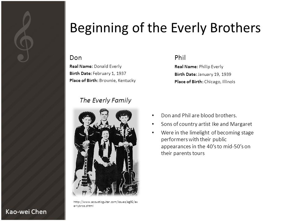 Beginning of the Everly Brothers Don Real Name: Donald Everly Birth Date: February 1, 1937 Place of Birth: Brownie, Kentucky The Everly Family Phil Real Name: Philip Everly Birth Date: January 19, 1939 Place of Birth: Chicago, Illinois Don and Phil are blood brothers.