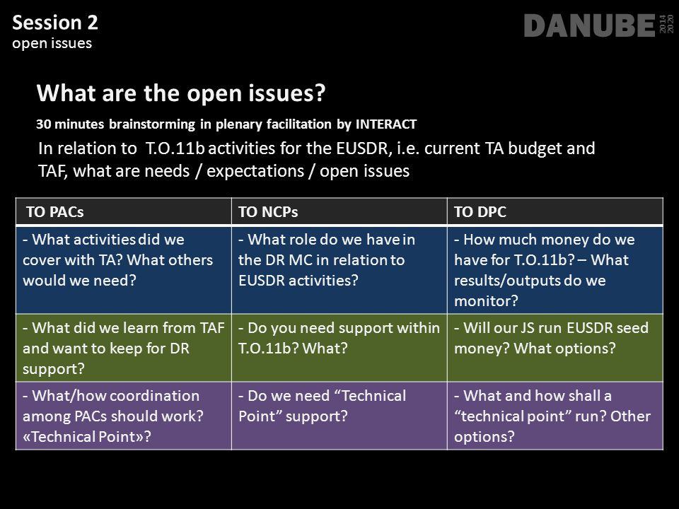 DANUBE 2014 2020 In relation to T.O.11b activities for the EUSDR, i.e. current TA budget and TAF, what are needs / expectations / open issues What are