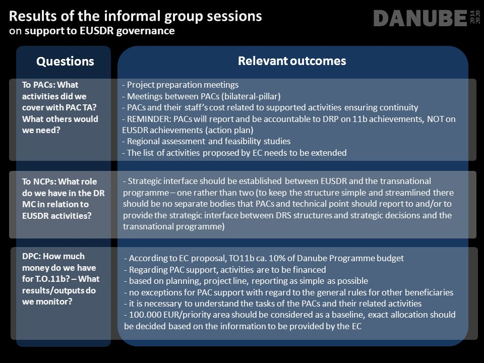 Results of the informal group sessions DANUBE 2014 2020 Relevant outcomes Questions To PACs: What activities did we cover with PAC TA? What others wou
