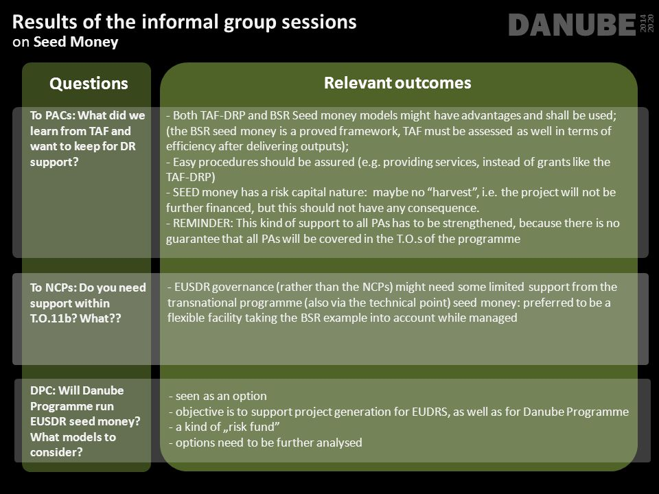 Results of the informal group sessions DANUBE 2014 2020 Relevant outcomes Questions To PACs: What did we learn from TAF and want to keep for DR suppor