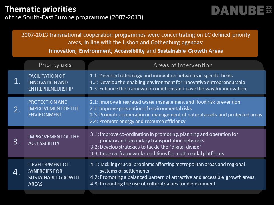 Thematic priorities 4.1: Tackling crucial problems affecting metropolitan areas and regional systems of settlements 4.2: Promoting a balanced pattern of attractive and accessible growth areas 4.3: Promoting the use of cultural values for development of the South-East Europe programme (2007-2013) DANUBE 2014 2020 4.