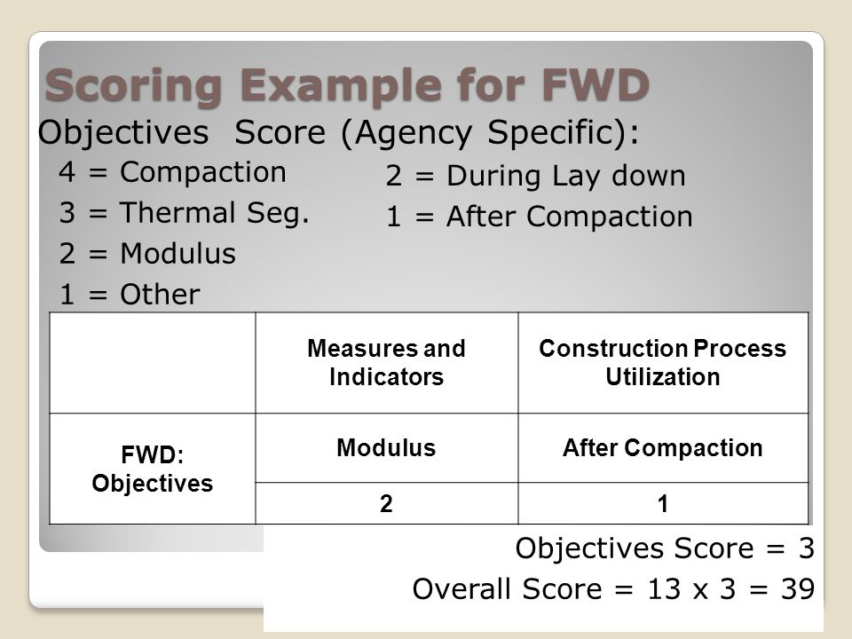 Scoring Example for FWD Objectives Score (Agency Specific): 2 = During Lay down 1 = After Compaction 4 = Compaction 3 = Thermal Seg. 2 = Modulus 1 = O